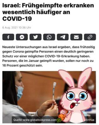 Israel - Frühgeimpfte erkranken viel häufiger an COVID-19