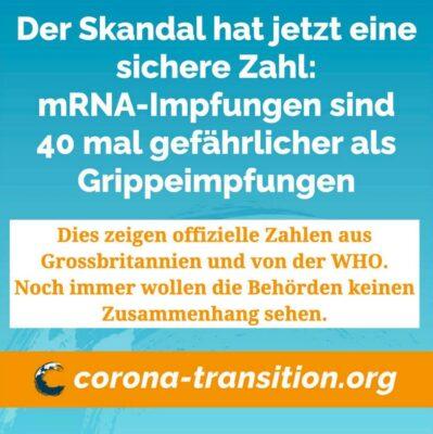 mRNA-Impftoff 40 Mal gefährlicher